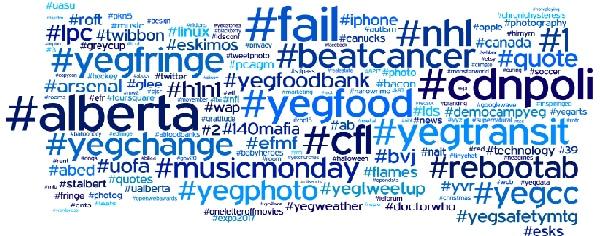 Guida agli hashtag
